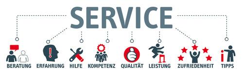 6d7ccb95ca19bd Service - individuelle Beratung für Ihr ergonomisches Gesamtkonzept